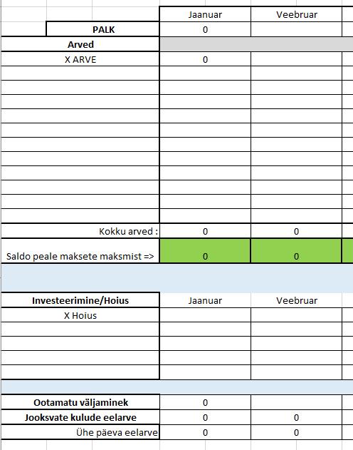 excel eelarve tabel